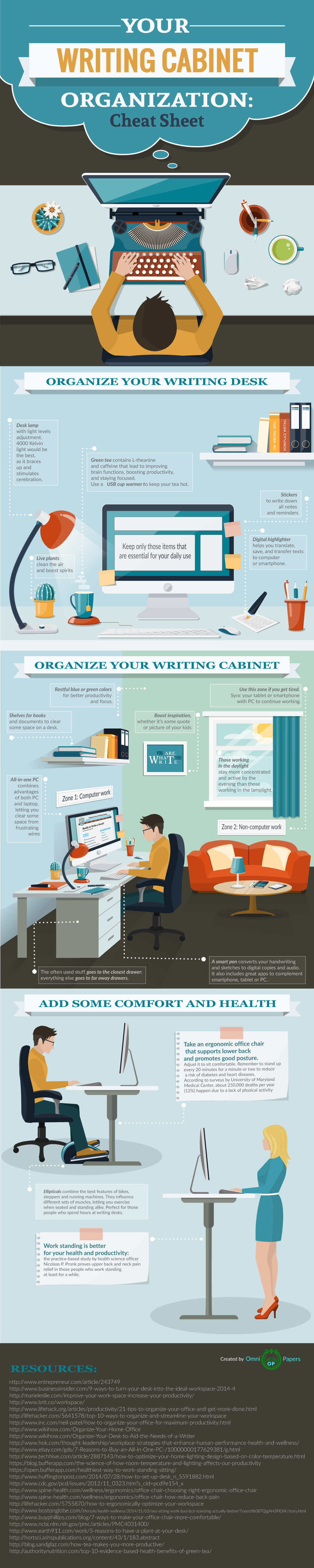 writing time  your writing cabinet organization